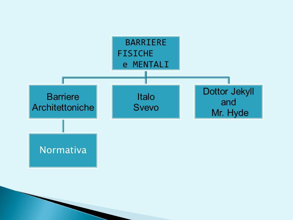 FISICHE e MENTALI. BARRIERE. Architettoniche. Barriere. Normativa. Svevo. Italo. Dottor Jekyll.