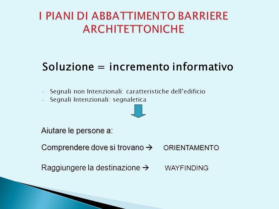 I PIANI DI ABBATTIMENTO BARRIERE ARCHITETTONICHE