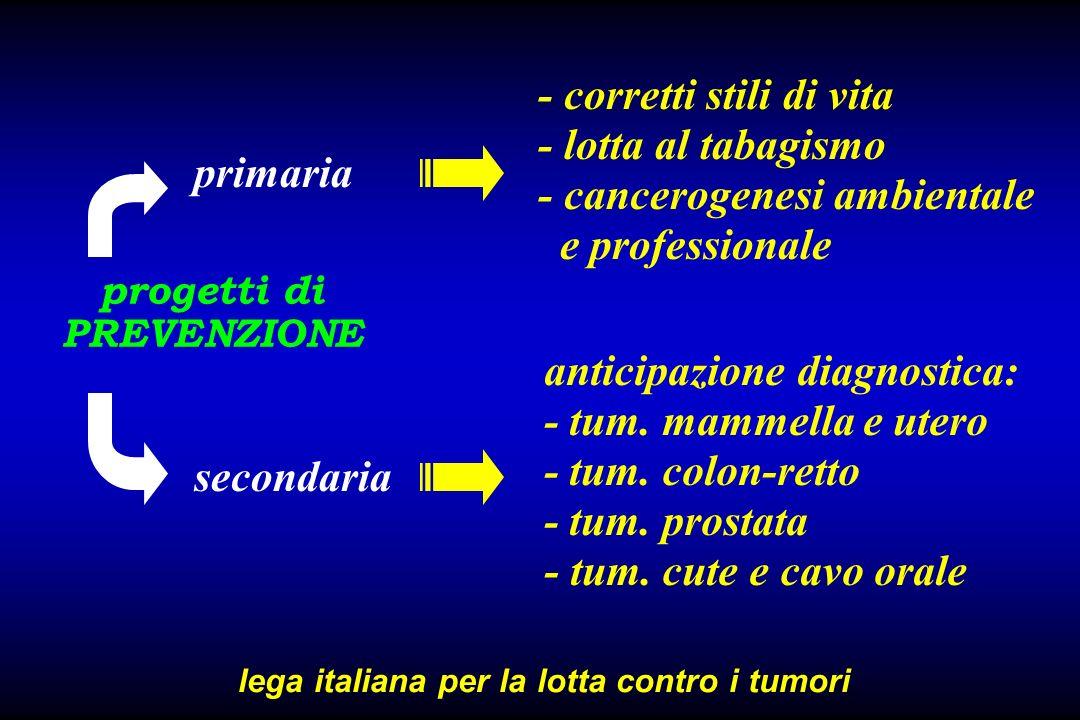 progetti di PREVENZIONE lega italiana per la lotta contro i tumori