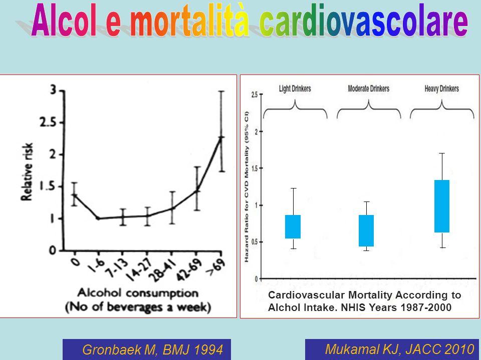 Alcol e mortalità cardiovascolare