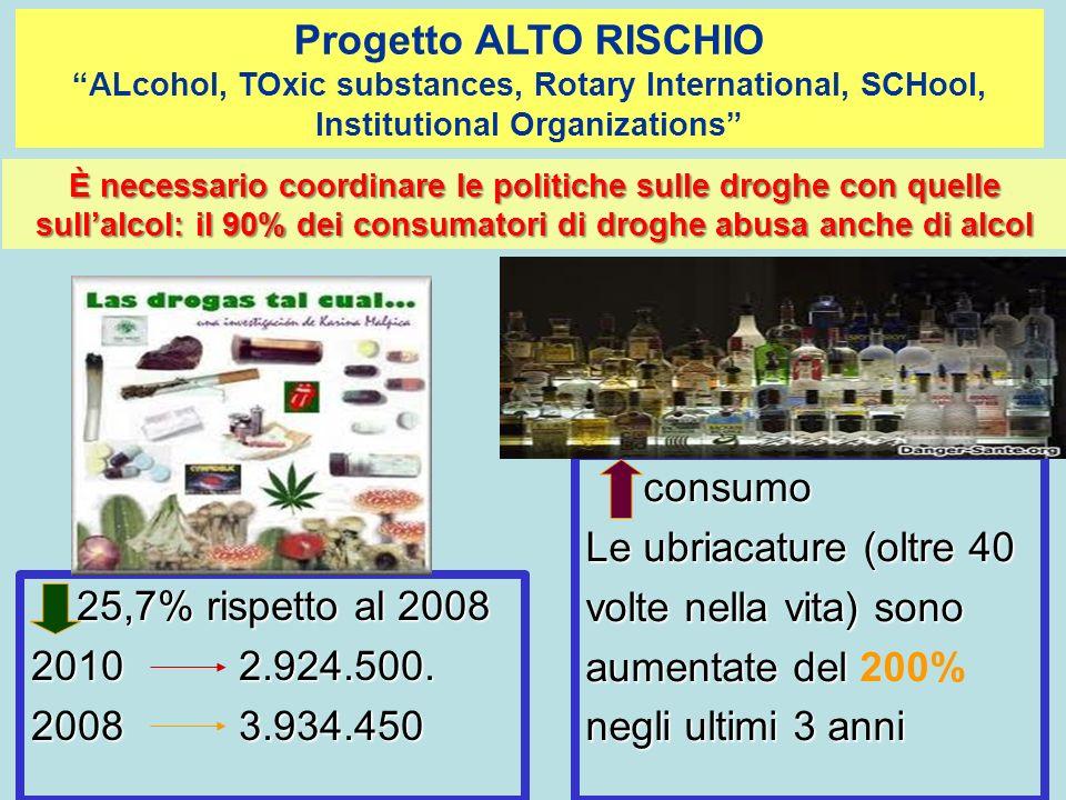 Progetto ALTO RISCHIO consumo Le ubriacature (oltre 40
