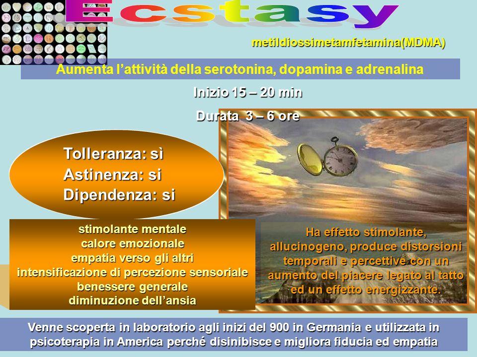Ecstasy Tolleranza: sì Astinenza: si Dipendenza: si