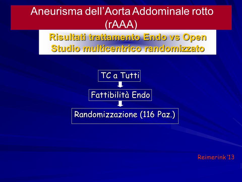 Risultati trattamento Endo vs Open Studio multicentrico randomizzato