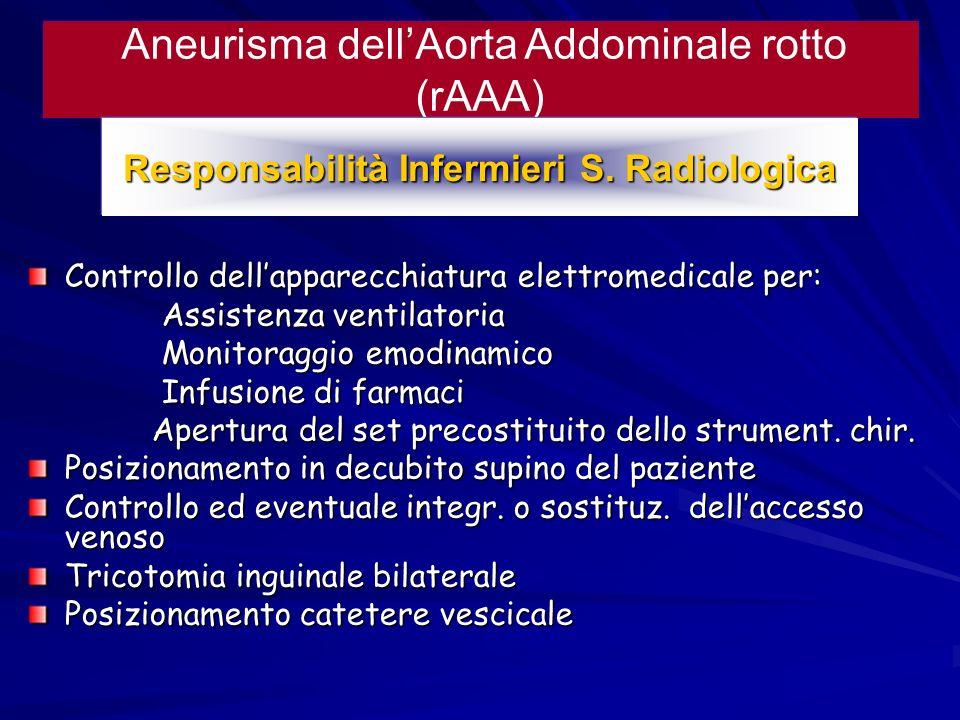 Responsabilità Infermieri S. Radiologica