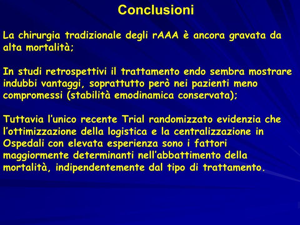 Conclusioni La chirurgia tradizionale degli rAAA è ancora gravata da alta mortalità;