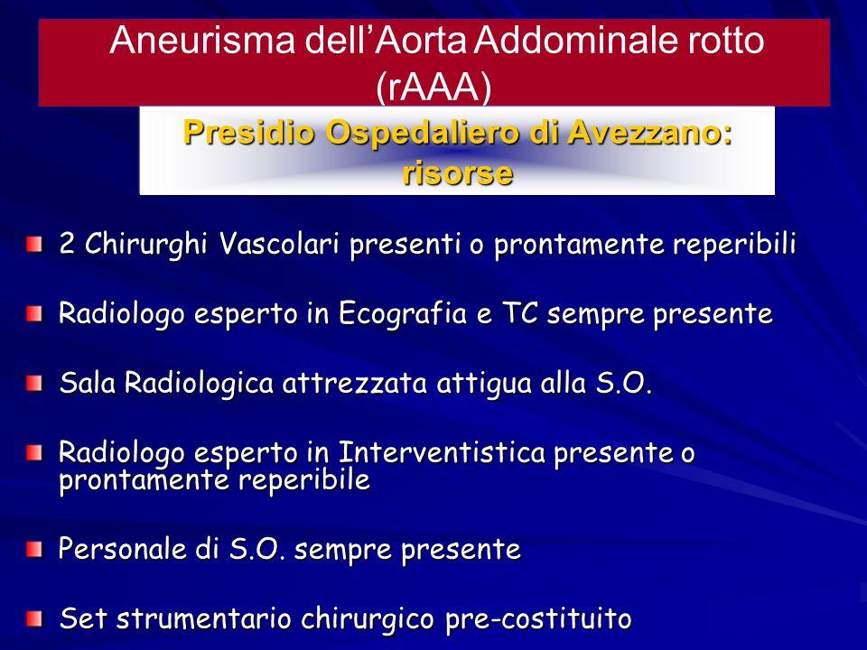 Presidio Ospedaliero di Avezzano: