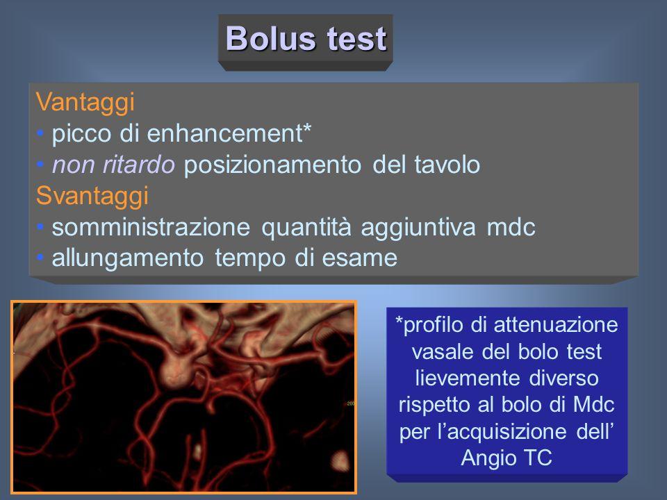 Bolus test Vantaggi picco di enhancement*