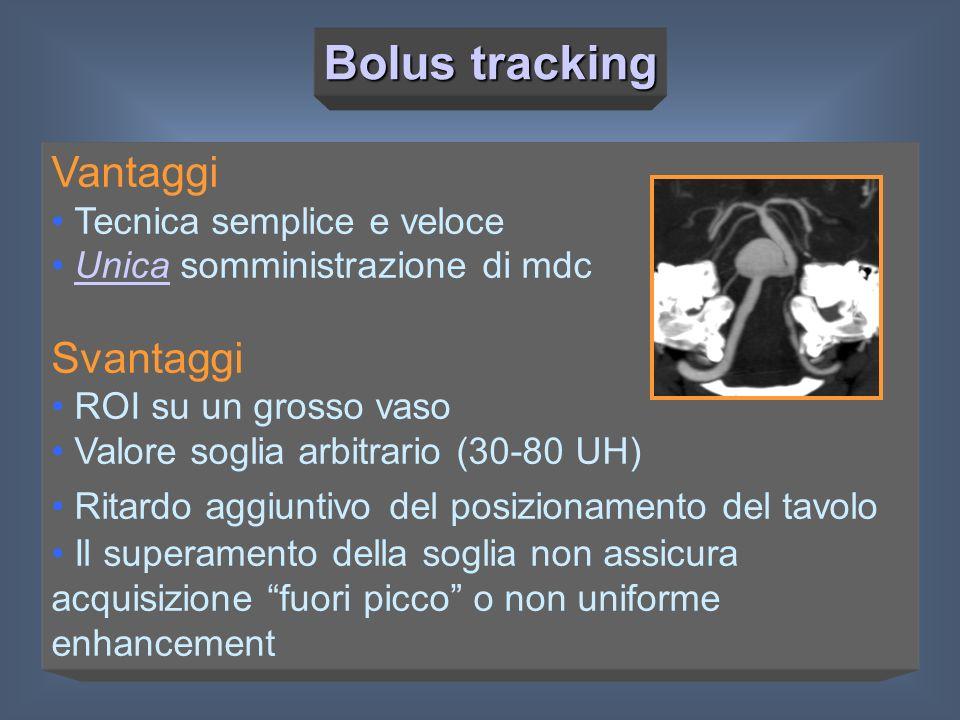 Bolus tracking Vantaggi Svantaggi Tecnica semplice e veloce