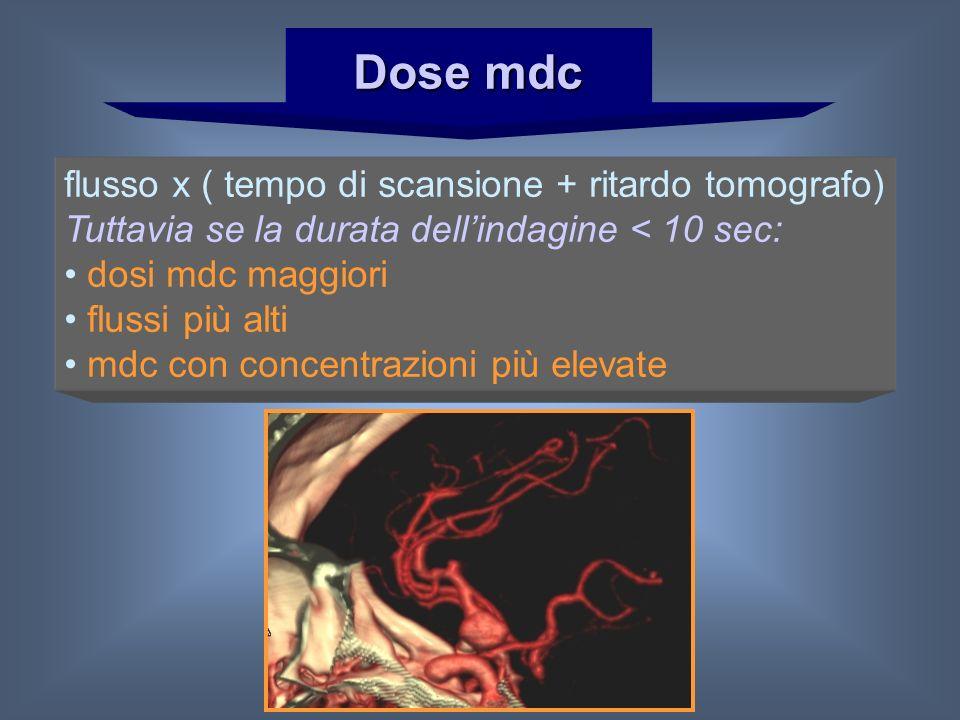 Dose mdc flusso x ( tempo di scansione + ritardo tomografo)
