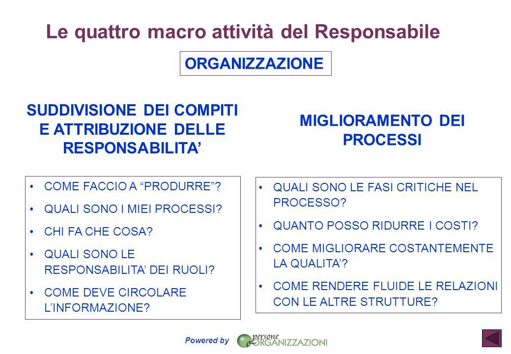 Le quattro macro attività del Responsabile