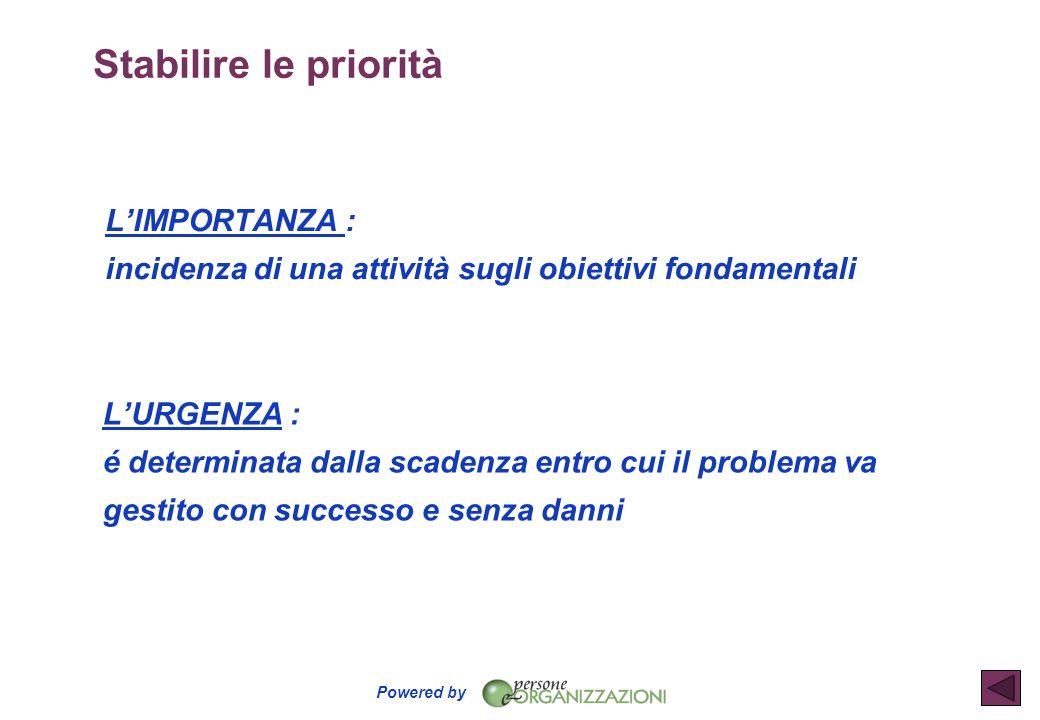 Stabilire le priorità L'IMPORTANZA : incidenza di una attività sugli obiettivi fondamentali.