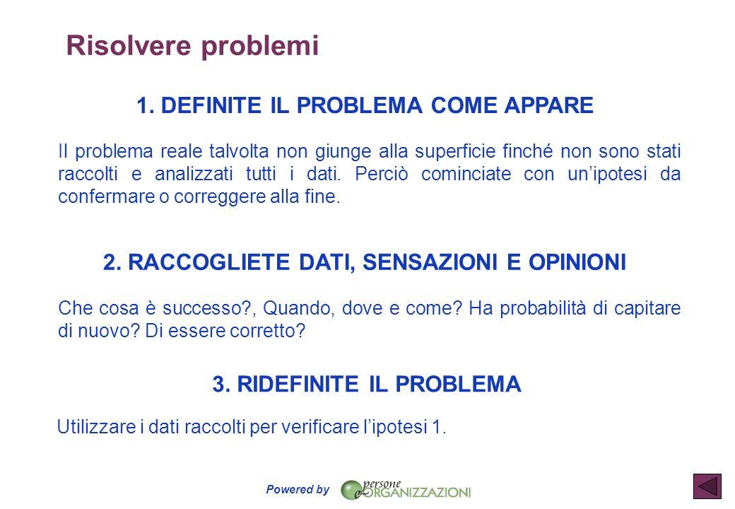 Risolvere problemi 1. DEFINITE IL PROBLEMA COME APPARE