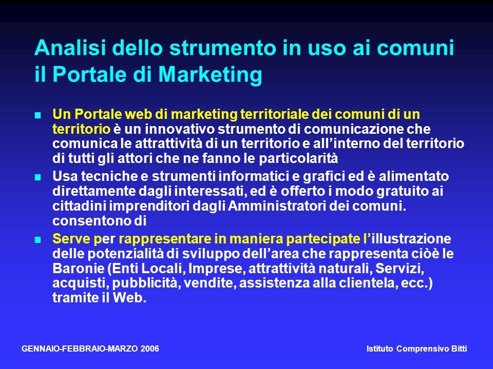 Analisi dello strumento in uso ai comuni il Portale di Marketing