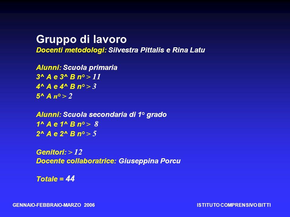 Gruppo di lavoro Docenti metodologi: Silvestra Pittalis e Rina Latu