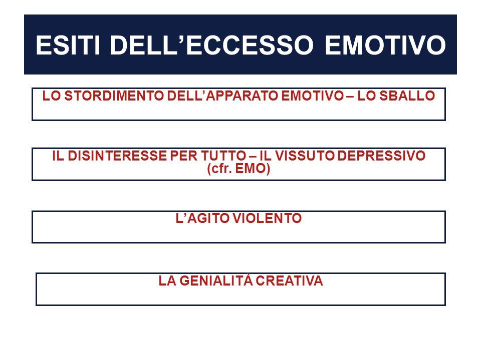 ESITI DELL'ECCESSO EMOTIVO
