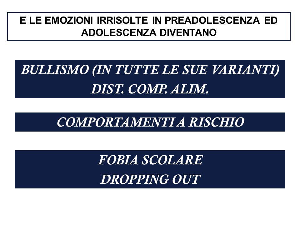 BULLISMO (IN TUTTE LE SUE VARIANTI) DIST. COMP. ALIM.
