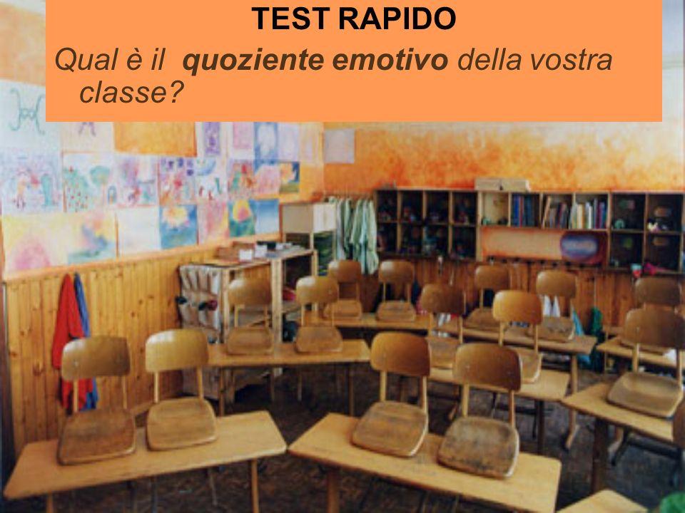 TEST RAPIDO Qual è il quoziente emotivo della vostra classe