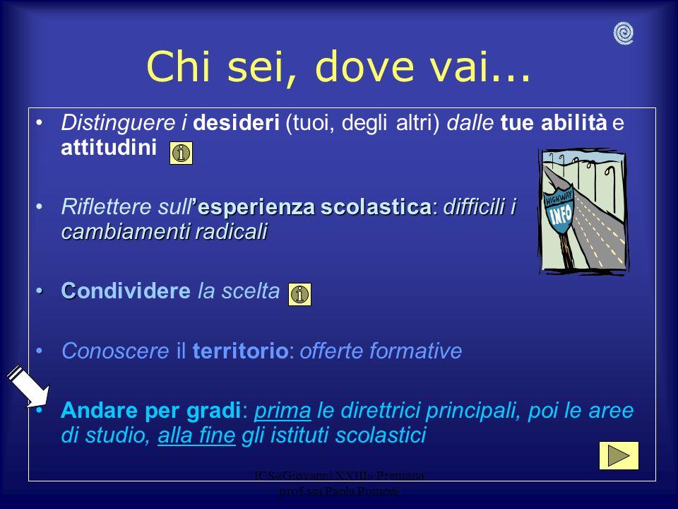 ICS«Giovanni XXIII» Premana prof.ssa Paola Pomoni