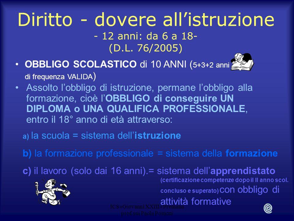 Diritto - dovere all'istruzione - 12 anni: da 6 a 18- (D.L. 76/2005)