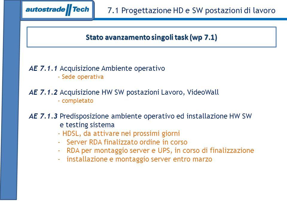 Stato avanzamento singoli task (wp 7.1)