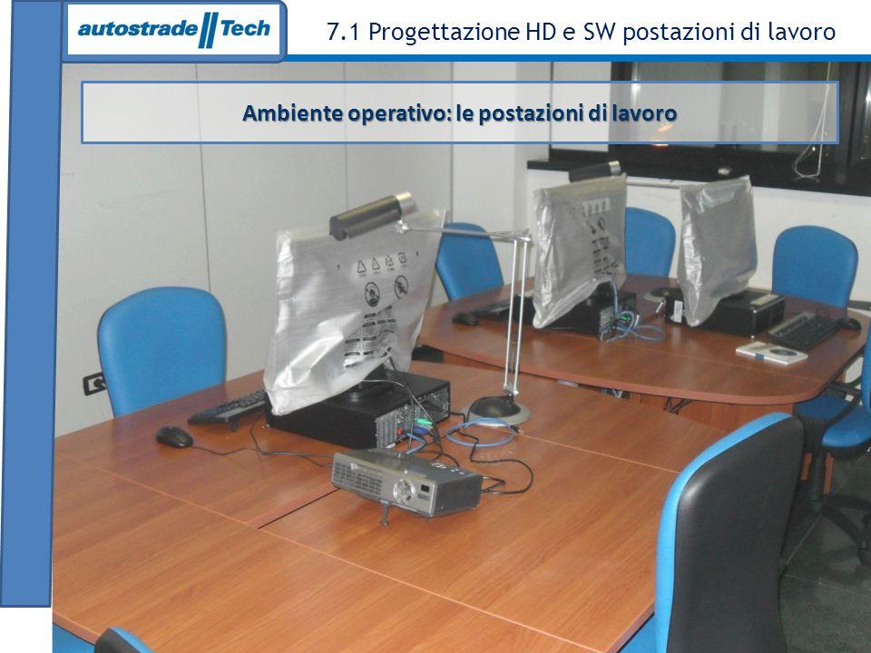 Ambiente operativo: le postazioni di lavoro