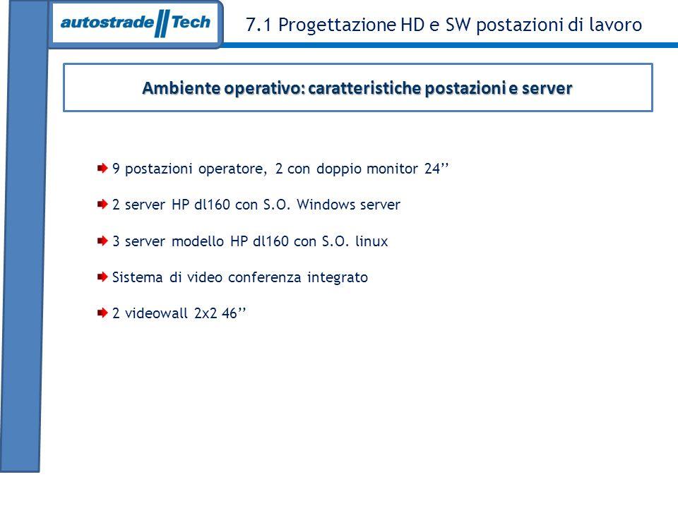 Ambiente operativo: caratteristiche postazioni e server