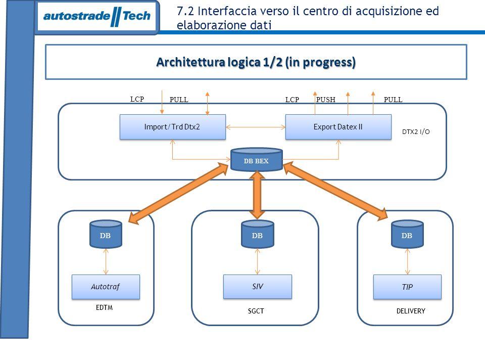 Architettura logica 1/2 (in progress)