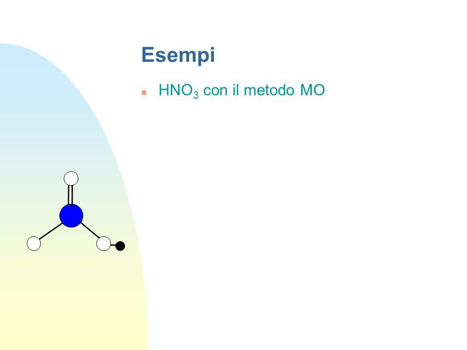 Esempi HNO3 con il metodo MO