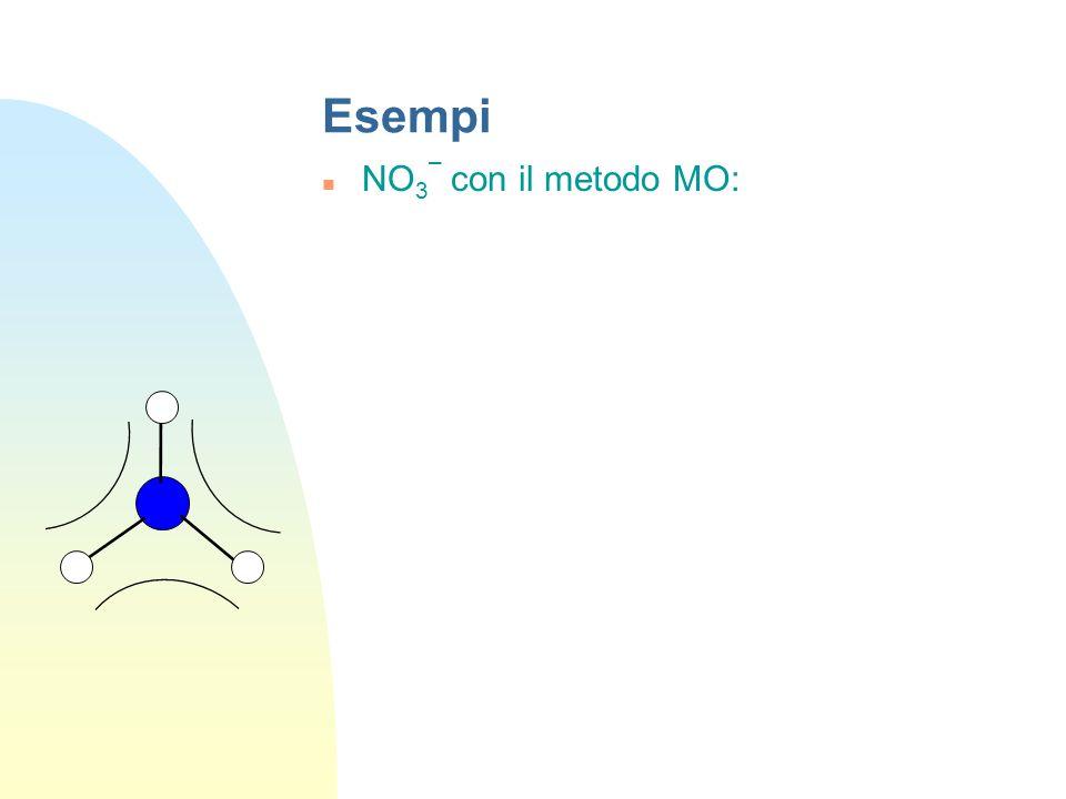 Esempi NO3– con il metodo MO: