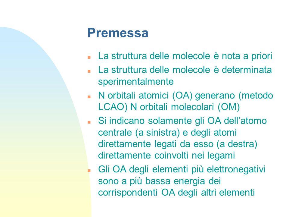 Premessa La struttura delle molecole è nota a priori
