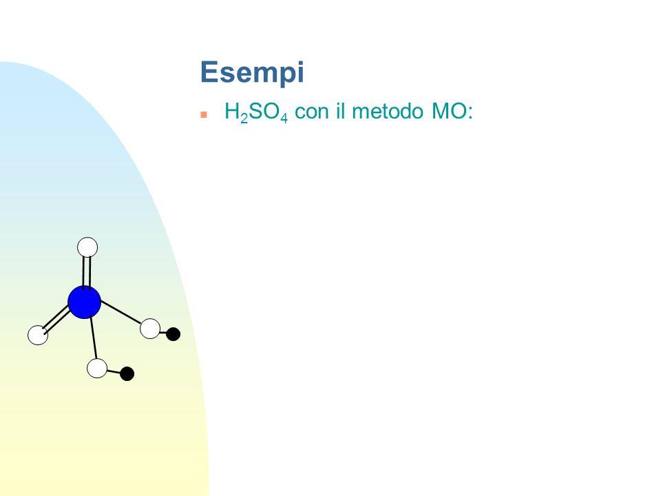 Esempi H2SO4 con il metodo MO: