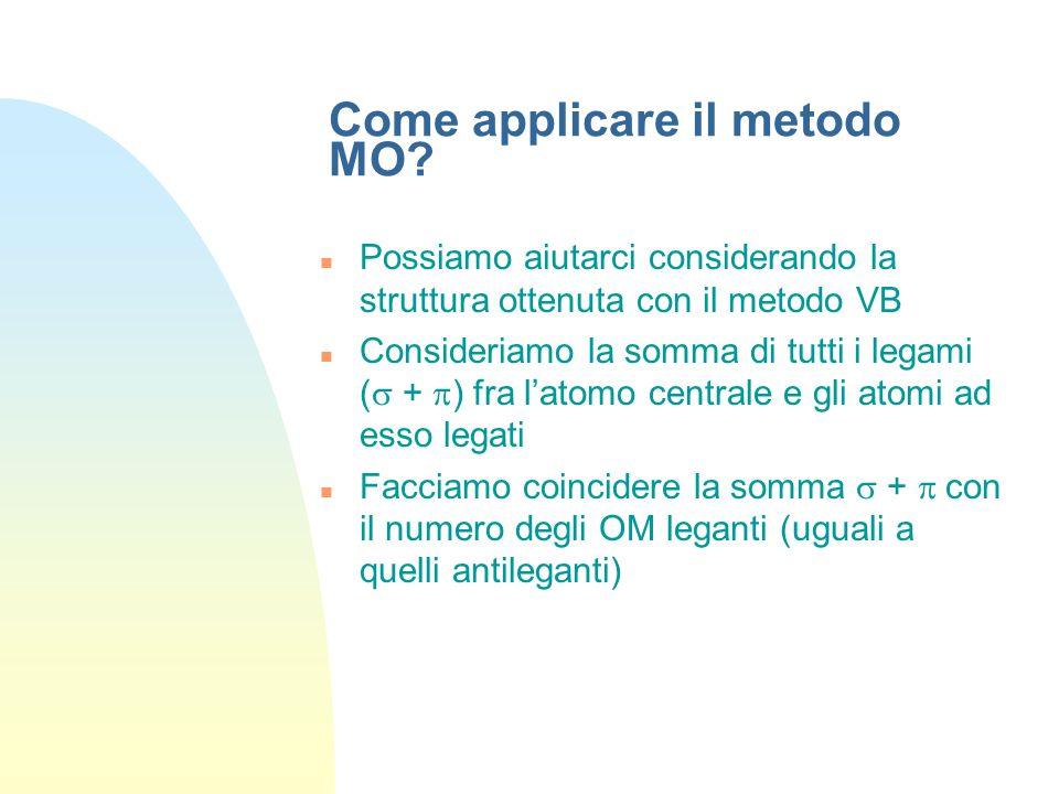 Come applicare il metodo MO