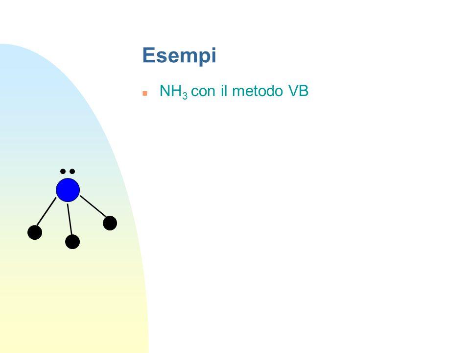 Esempi NH3 con il metodo VB