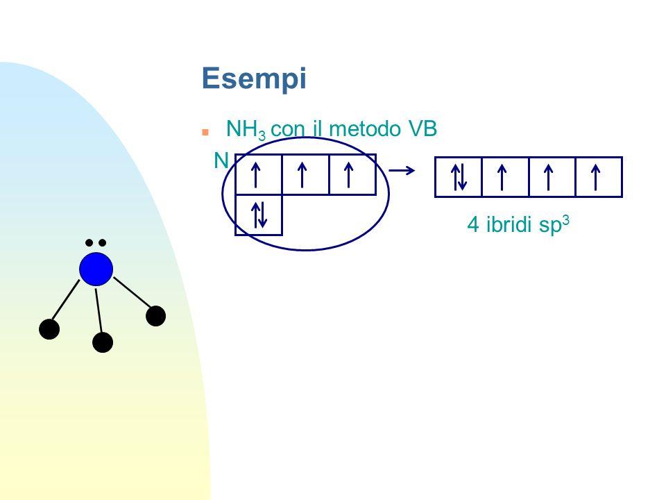 Esempi NH3 con il metodo VB N 4 ibridi sp3