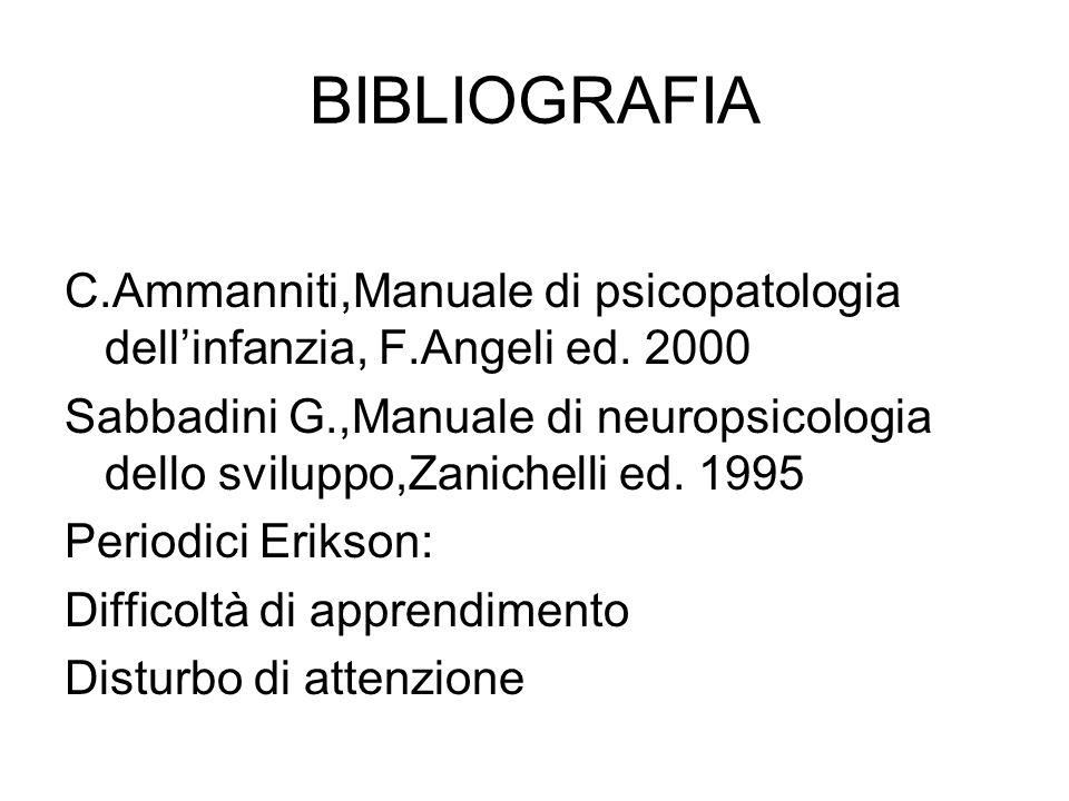 BIBLIOGRAFIA C.Ammanniti,Manuale di psicopatologia dell'infanzia, F.Angeli ed. 2000.