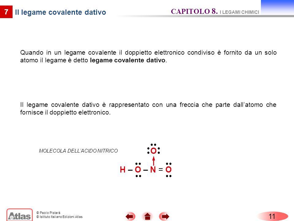 Il legame covalente dativo