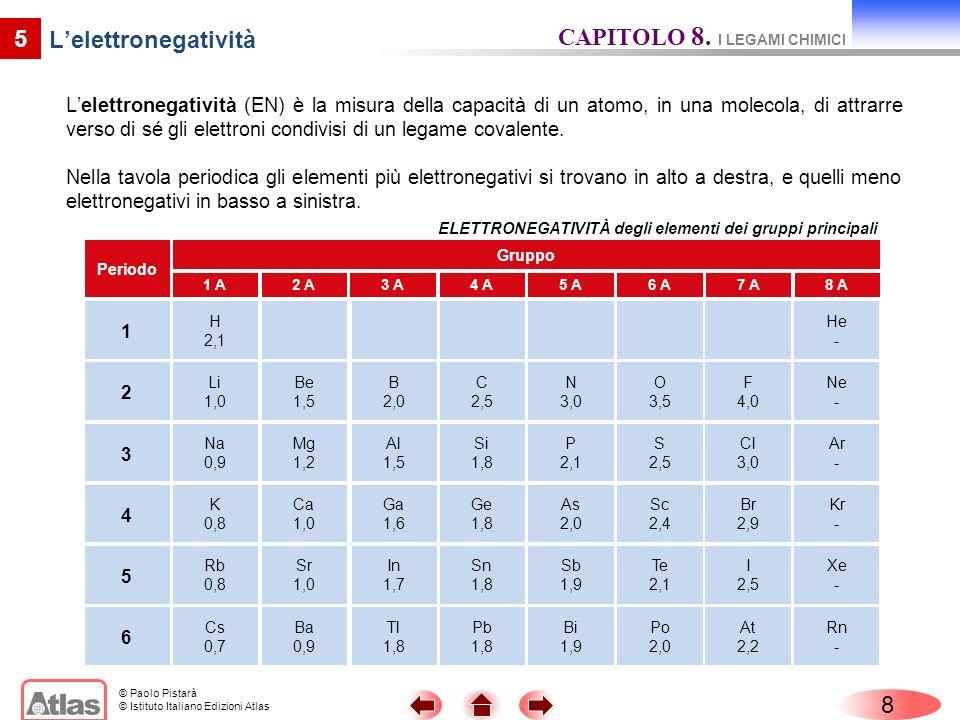 CAPITOLO 8. I LEGAMI CHIMICI L'elettronegatività