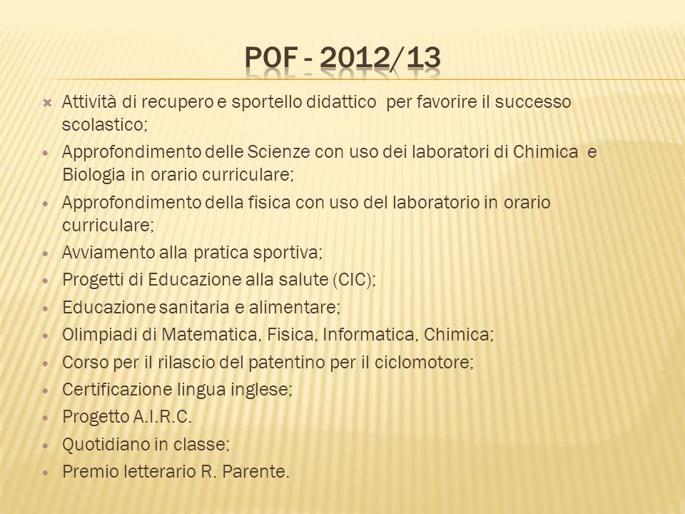 POF - 2012/13 Attività di recupero e sportello didattico per favorire il successo scolastico;