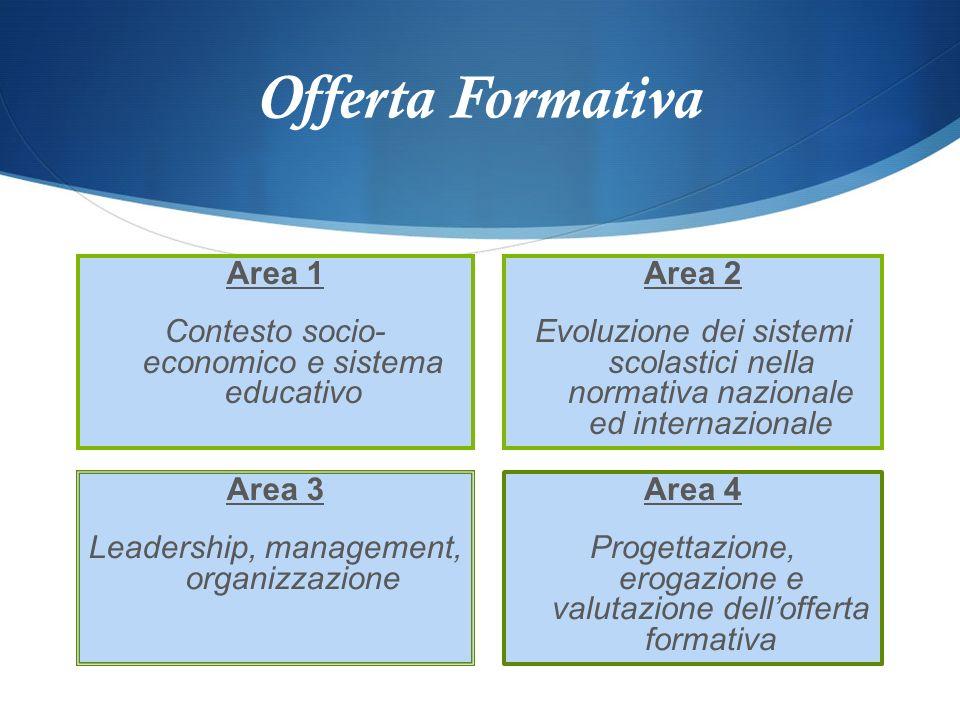 Offerta Formativa Area 1 Contesto socio- economico e sistema educativo