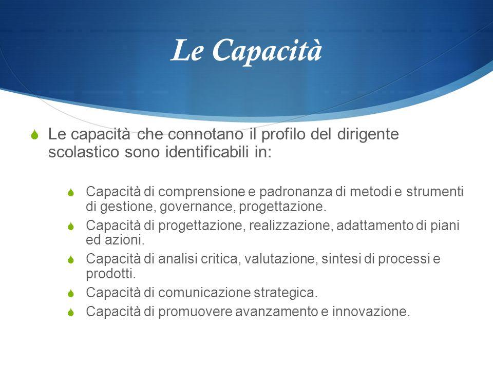 Le Capacità Le capacità che connotano il profilo del dirigente scolastico sono identificabili in: