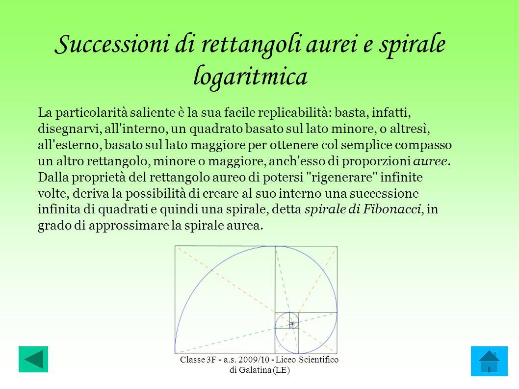 Successioni di rettangoli aurei e spirale logaritmica