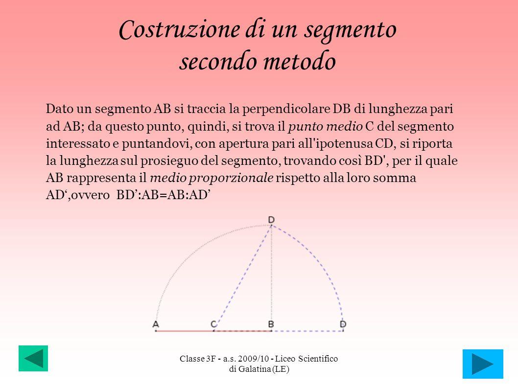 Costruzione di un segmento secondo metodo