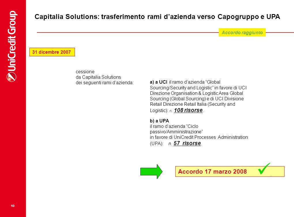 Capitalia Solutions: trasferimento rami d'azienda verso Capogruppo e UPA