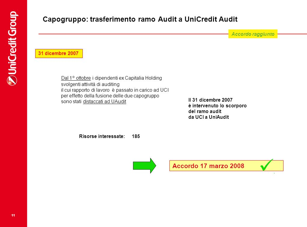 Capogruppo: trasferimento ramo Audit a UniCredit Audit