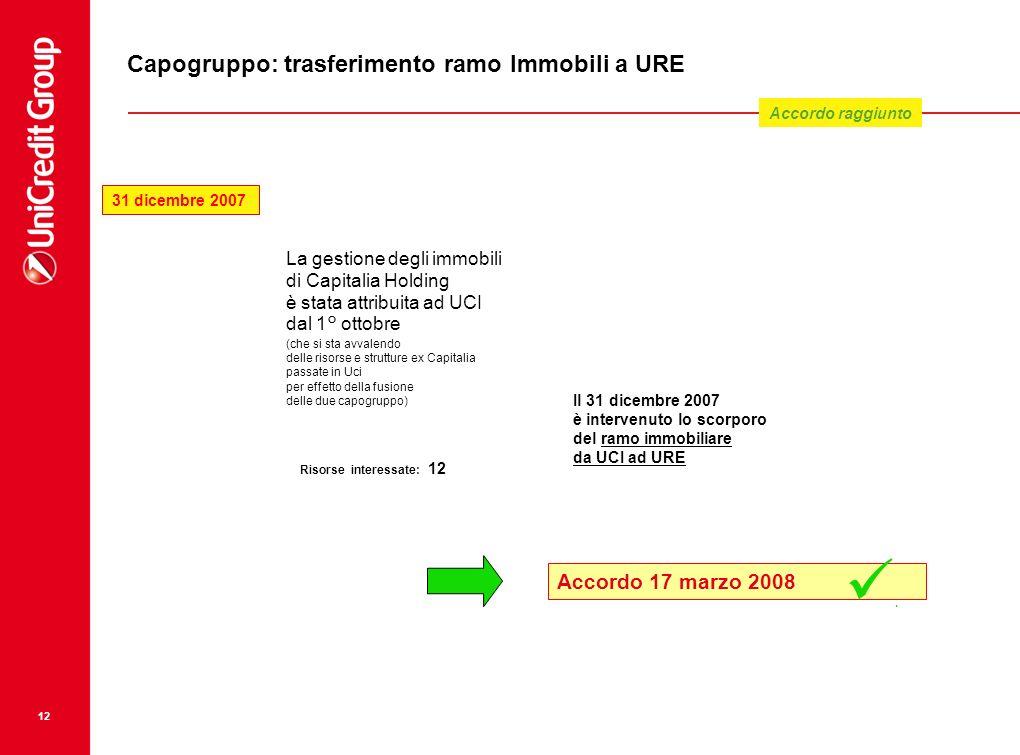 Capogruppo: trasferimento ramo Immobili a URE