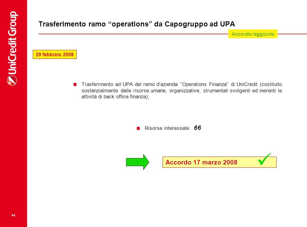 Trasferimento ramo operations da Capogruppo ad UPA