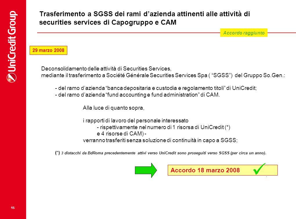 Trasferimento a SGSS dei rami d'azienda attinenti alle attività di securities services di Capogruppo e CAM