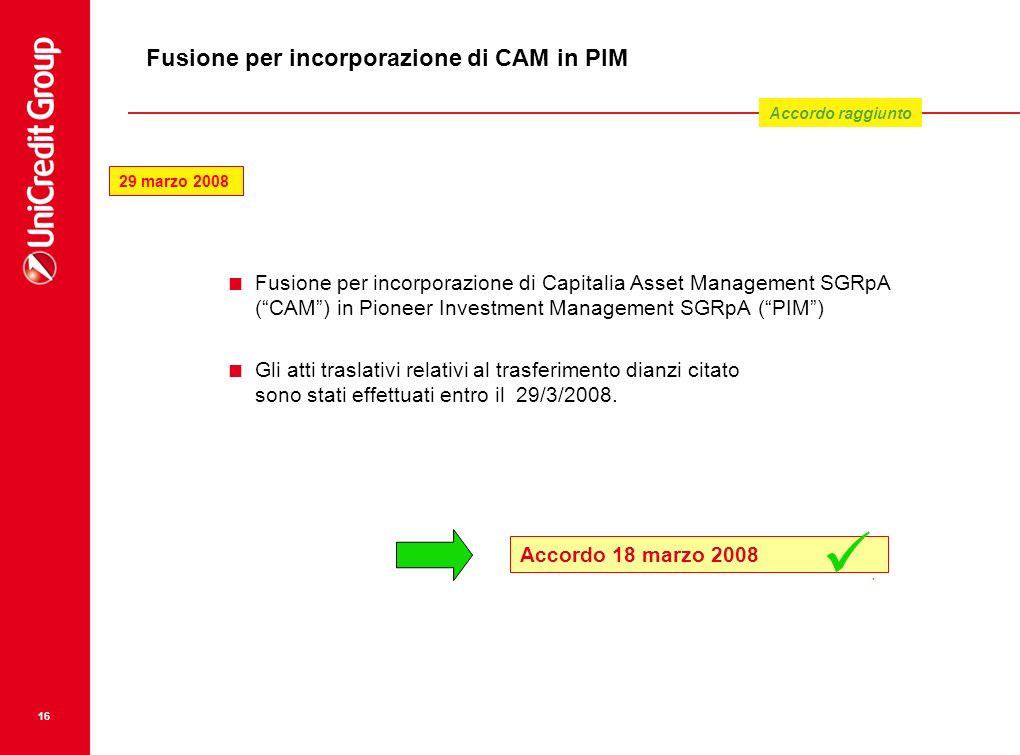 Fusione per incorporazione di CAM in PIM
