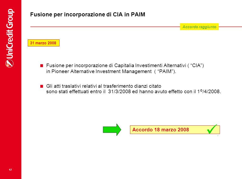 Fusione per incorporazione di CIA in PAIM