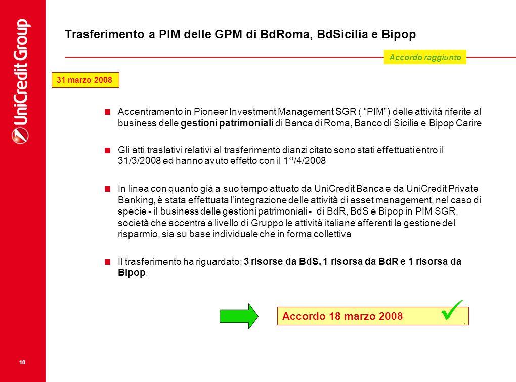 Trasferimento a PIM delle GPM di BdRoma, BdSicilia e Bipop